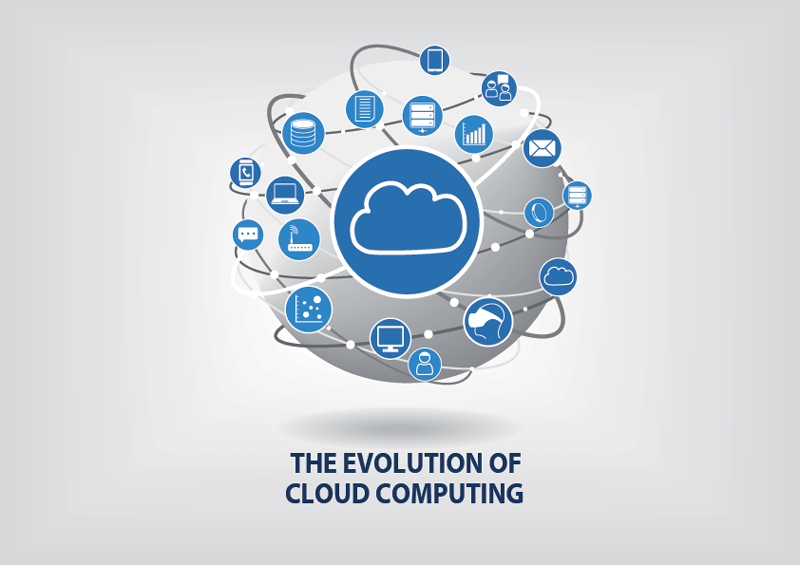 The Ongoing Evolution of the Cloud Computing Dynamics